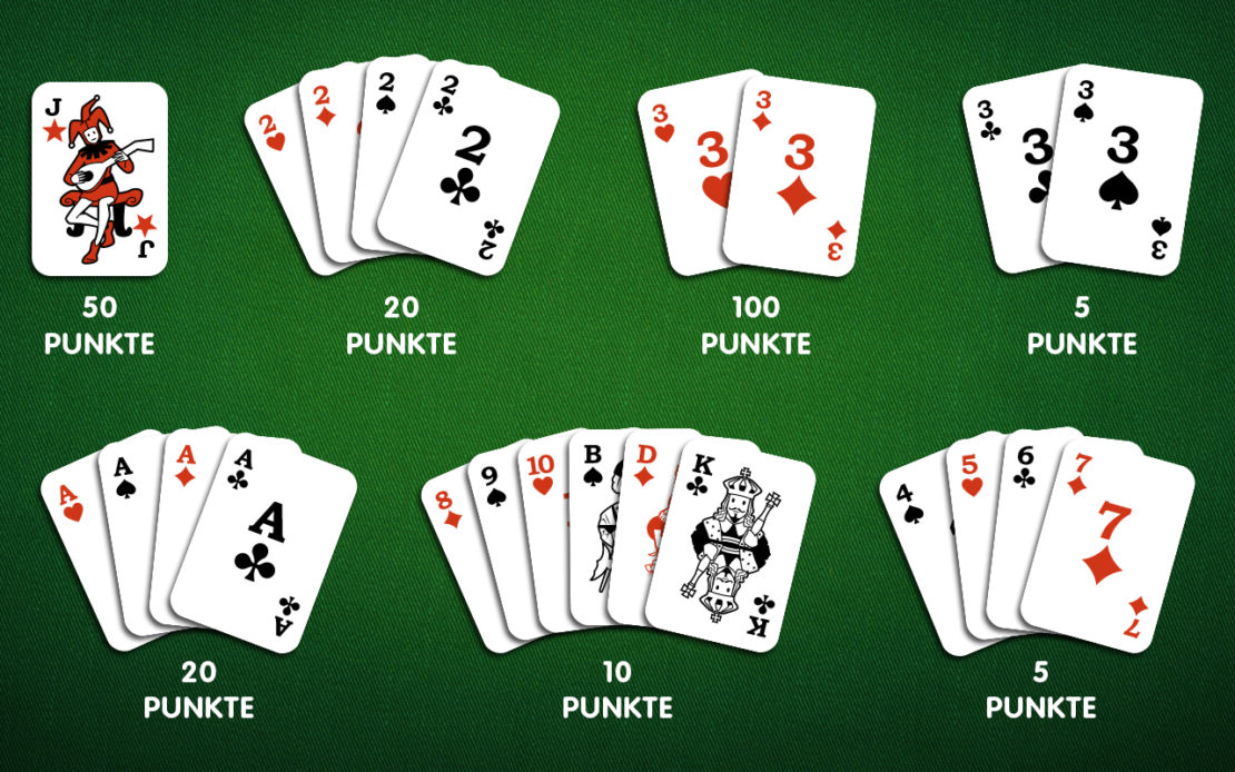 Alle Kartenränge und ihre Punktwerte beim Canasta