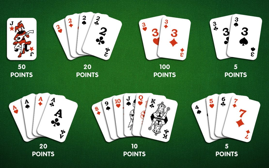 All Ranks and Their Values in the Canasta Game