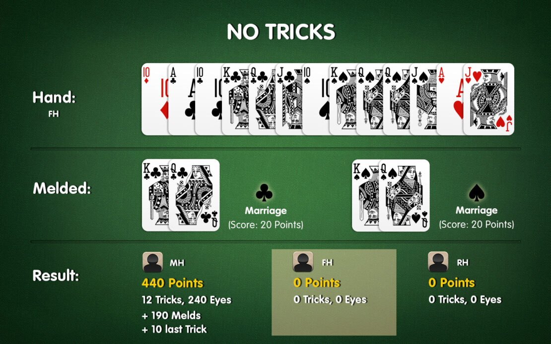 Example Results of a Pinochle Game without Meld Points