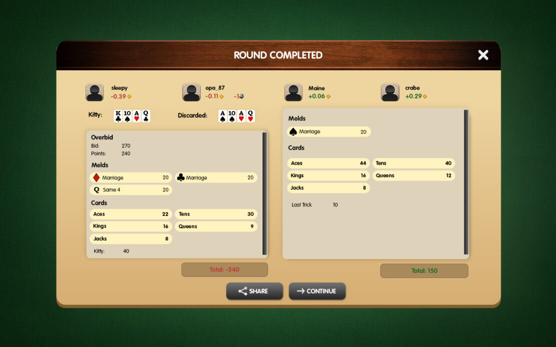 Pinochle Display - Defeat With Four Players