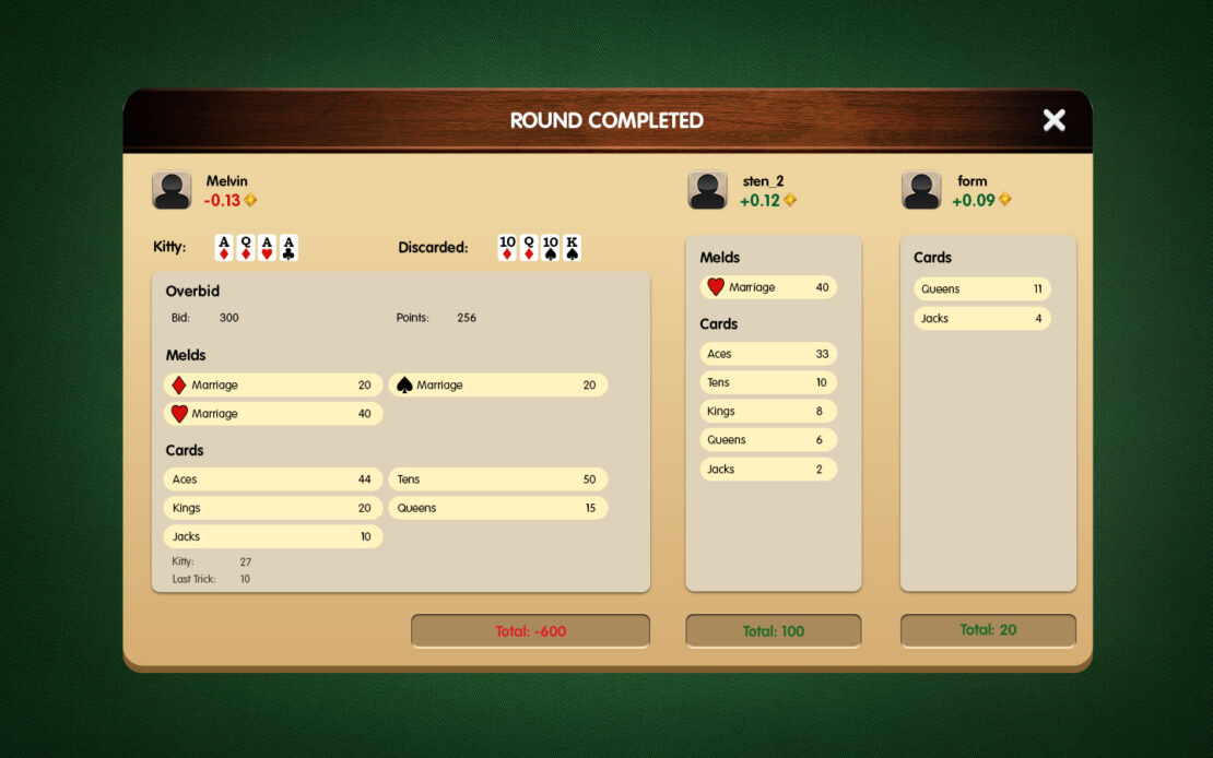 Pinochle Display - Defeat With Three Players