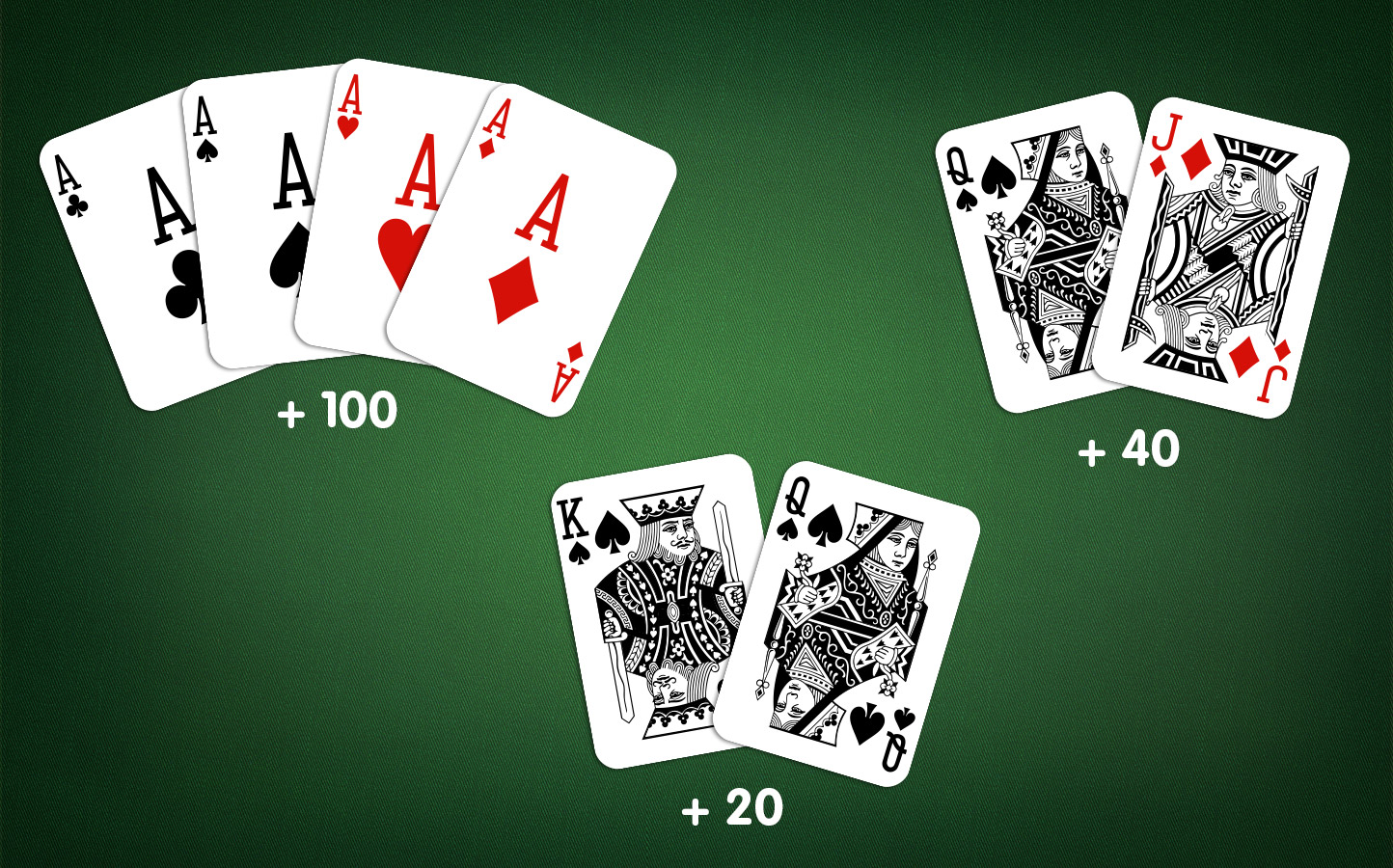 Lesson 2: Melds in Pinochle