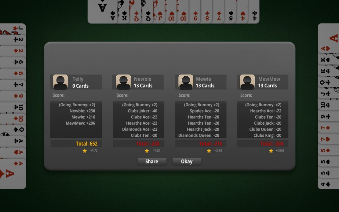 Evaluation Rummy Four Players - Going Rummy