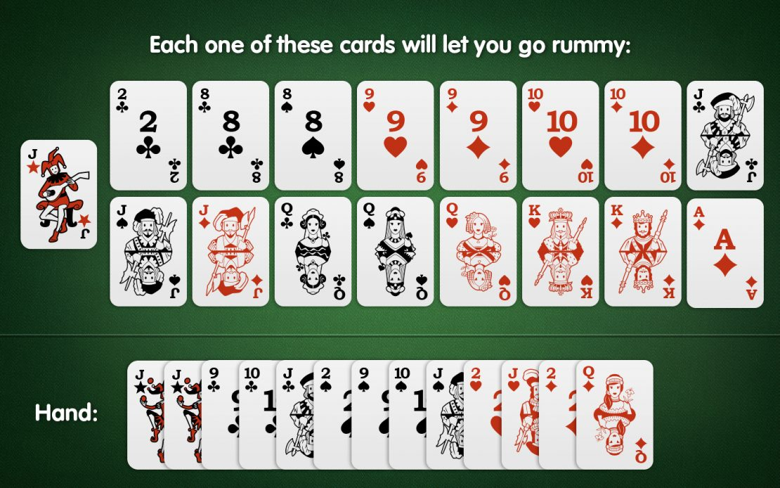Rummy Cards: Many Ways to Go Rummy