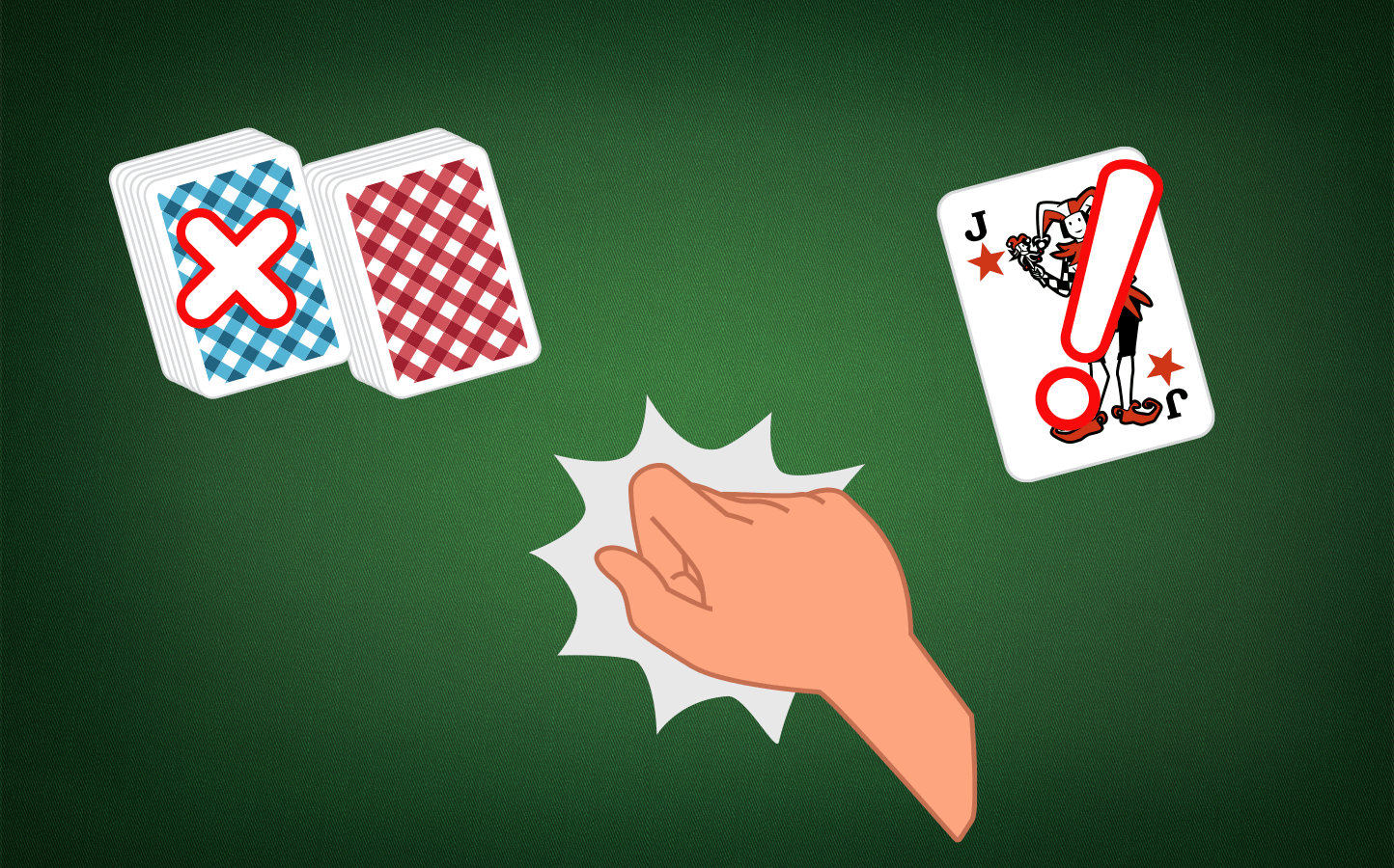 Lesson 2: Talk About Your Rummy Rules