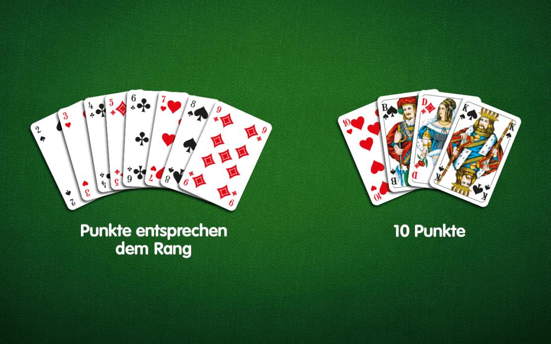 Rommé: Punktzahlen Karten