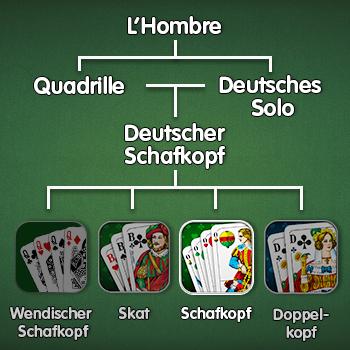 Schafkopf-Stammbaum